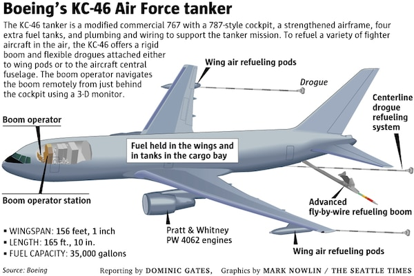 The KC-46 brings new capabilities to the Air Force's tanker refueling fleet