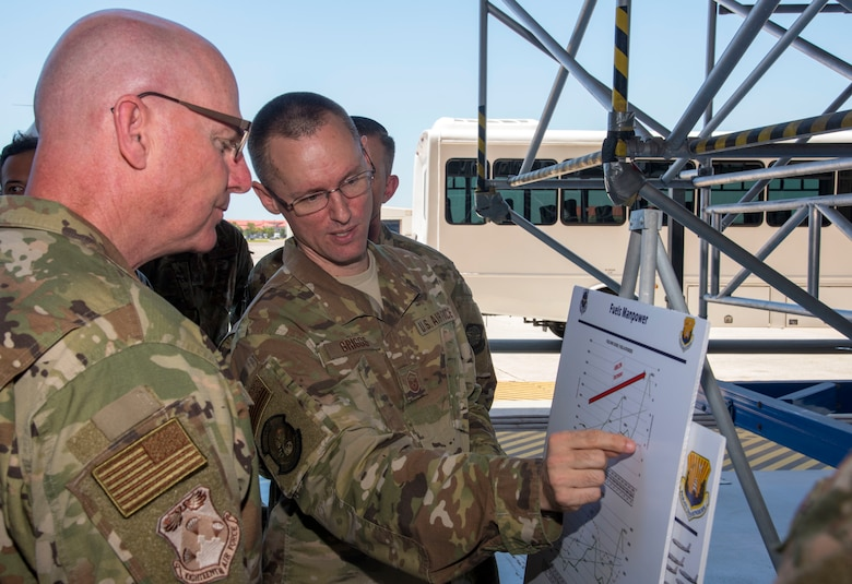 U.S. Air Force Maj. Gen. Sam Barrett, the 18th Air Force Commander from Scott Air Force Base, Ill., listens to a fuels manpower presentation by U.S. Air Force Master Sgt. Ryan Griggs, the 6th Maintenance Squadron accessories flight chief, at MacDill AFB, Fla., May 7, 2019.