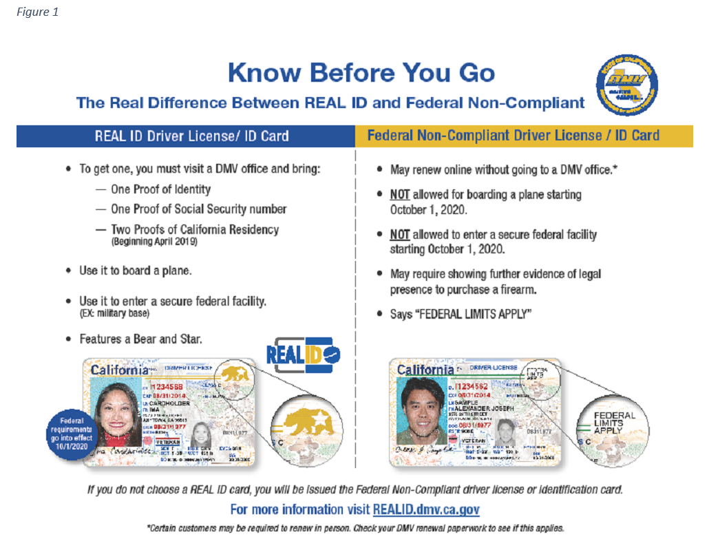 real id vs california drivers license