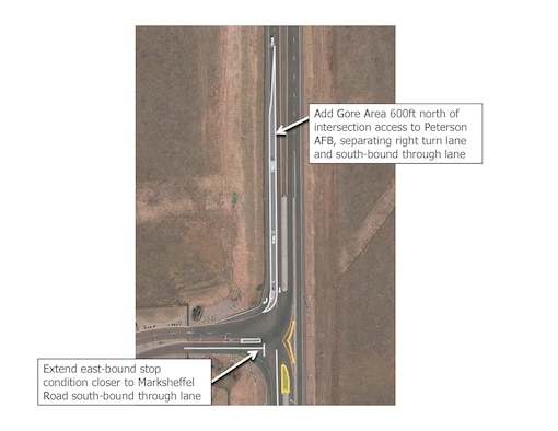 PETERSON AIR FORCE BASE, Colo. - To improve safety and reduce future accidents on Marksheffel Road, installation leadership and civil engineering staff are coordinating with Colorado Springs to provide assistance and address proposed improvements designed by the city's traffic engineers.  A gore area dividing the turn and through lanes on southbound Marksheffel Road will help address visibility issues outside of the east gate. (Courtesy Photo)