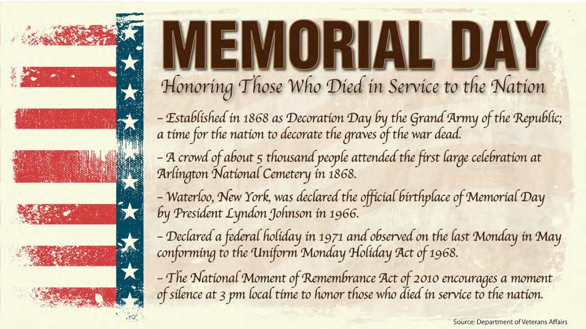 Across the nation, people will visit cemeteries, attend memorial tributes and participate in parades as a way of honoring and remembering those service members' sacrifices.