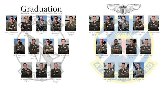 Specialized Undergraduate Pilot Training Class 19-16 is set to graduate after 52 weeks of training at Laughlin Air Force Base, Texas, May 31, 2019. Laughlin is the home of the 47th Flying Training Wing, whose mission is to train the next generation of multi-domain combat aviators, deploy mission-ready warriors and develop professional, confident leaders. (U.S. Air Force graphic Airman 1st Class Marco A. Gomez)