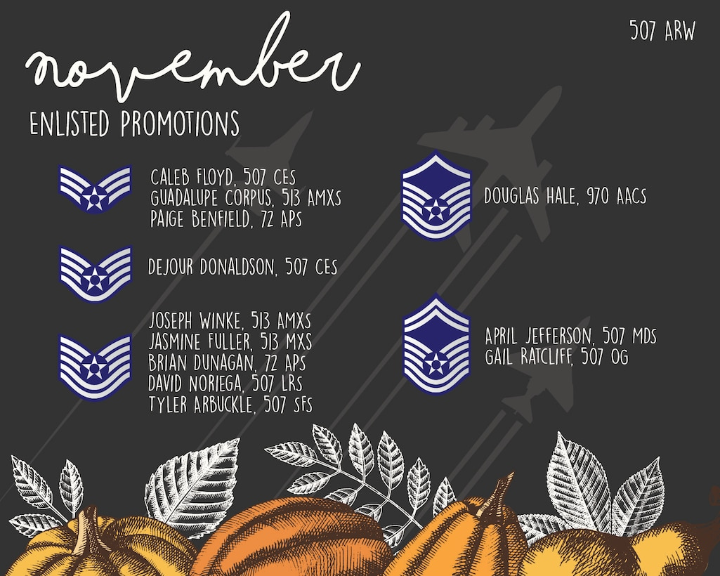 Promotions from the 507th Air Refueling Wing enlisted ranks Nov. 1, 2019, at Tinker Air Force Base. (U.S. Air Force graphic by Senior Airman Mary Begy)