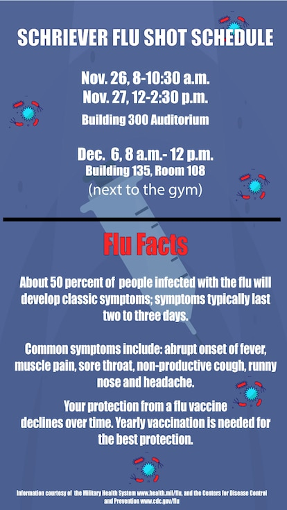 The 2019-20 flu season is here. Minimize your risk of getting sick with an annual flu shot. Did you know your protection from a flu vaccine declines over time? Protect yourself with a yearly vaccination. (U.S. Air Force graphic by Staff Sgt. Matthew Coleman-Foster)