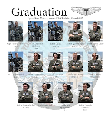 Specialized Undergraduate Pilot Training Class 20-03 is set to graduate after 52 weeks of training at Laughlin Air Force Base, Texas, Oct. 25, 2019. Laughlin is the home of the 47th Flying Training Wing, whose mission is to build combat-ready Airmen, leaders and pilots. (U.S. Air Force graphic by Senior Airman Marco A. Gomez)