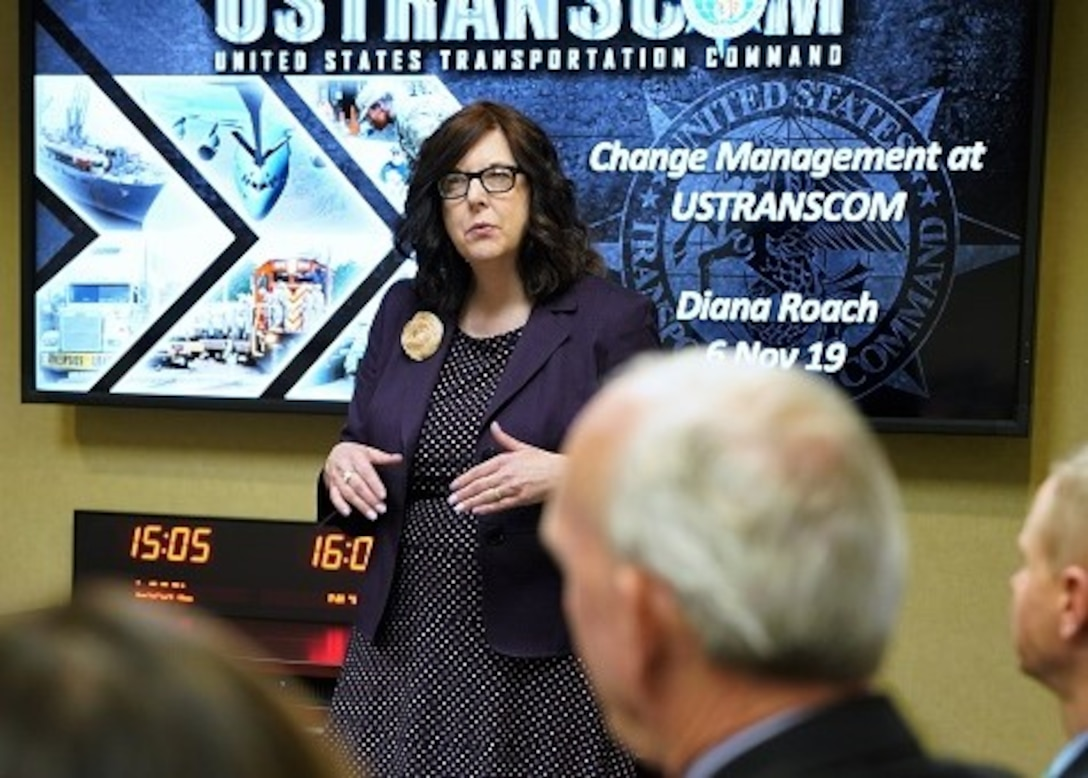 Optimizing the efficiency and effectiveness of U.S. Transportation Command through the process of change
