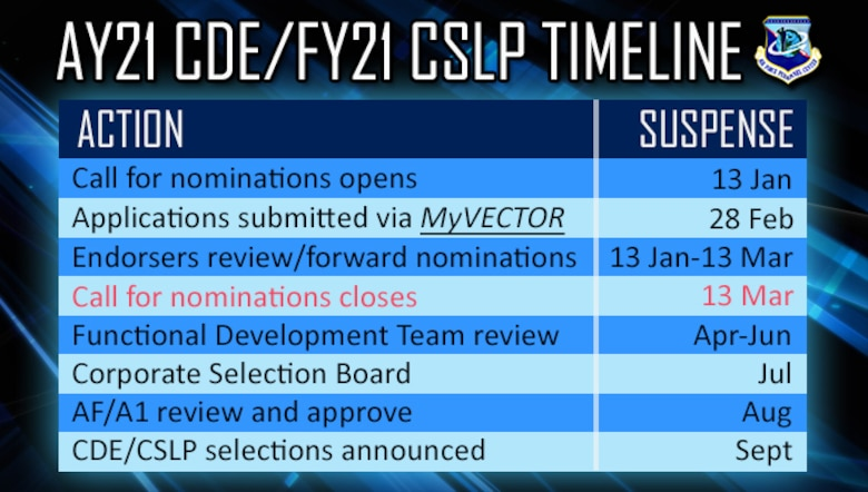 Timeline graphic for AY21 CDE and FY21 CSLP/ESEP