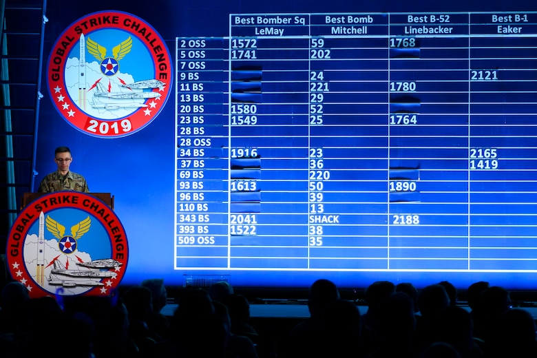 Scoreboard at this year's Global Strike Challenge competition.