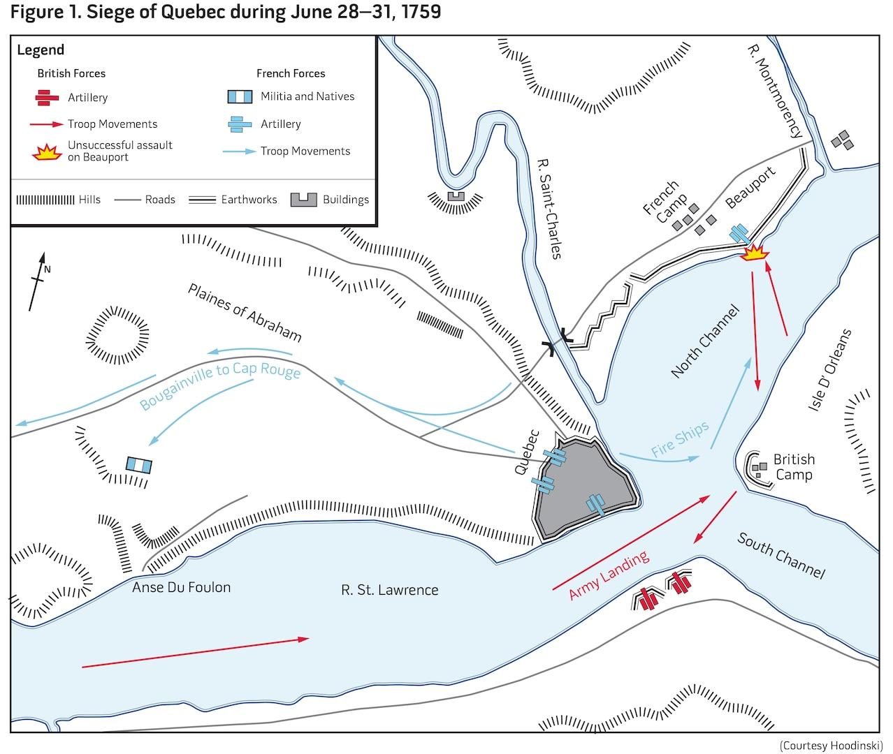 Figure 1. Siege of Quebec during June 28-31, 1759