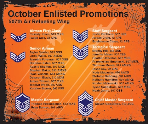 A graphic of promotions for the month of October.