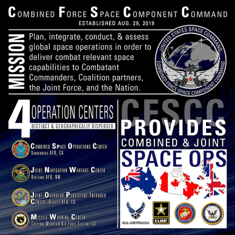 Combined Force Space Component Command infographic (U.S. Air Force courtesy graphic)