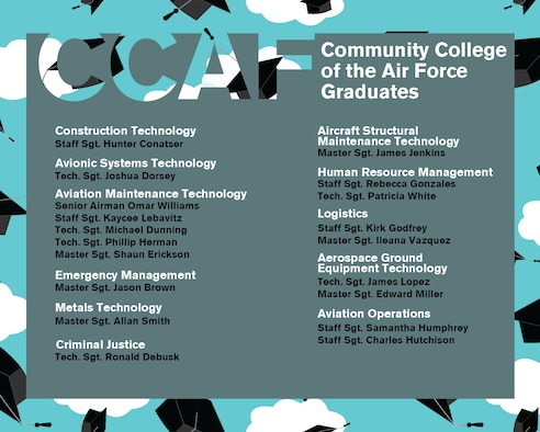 The 507th Air Refueling Wing Community College of the Air Force October 2019 graduates at Tinker Air Force Base, Oklahoma. (U.S. Air Force graphic by Senior Airman Mary Begy)