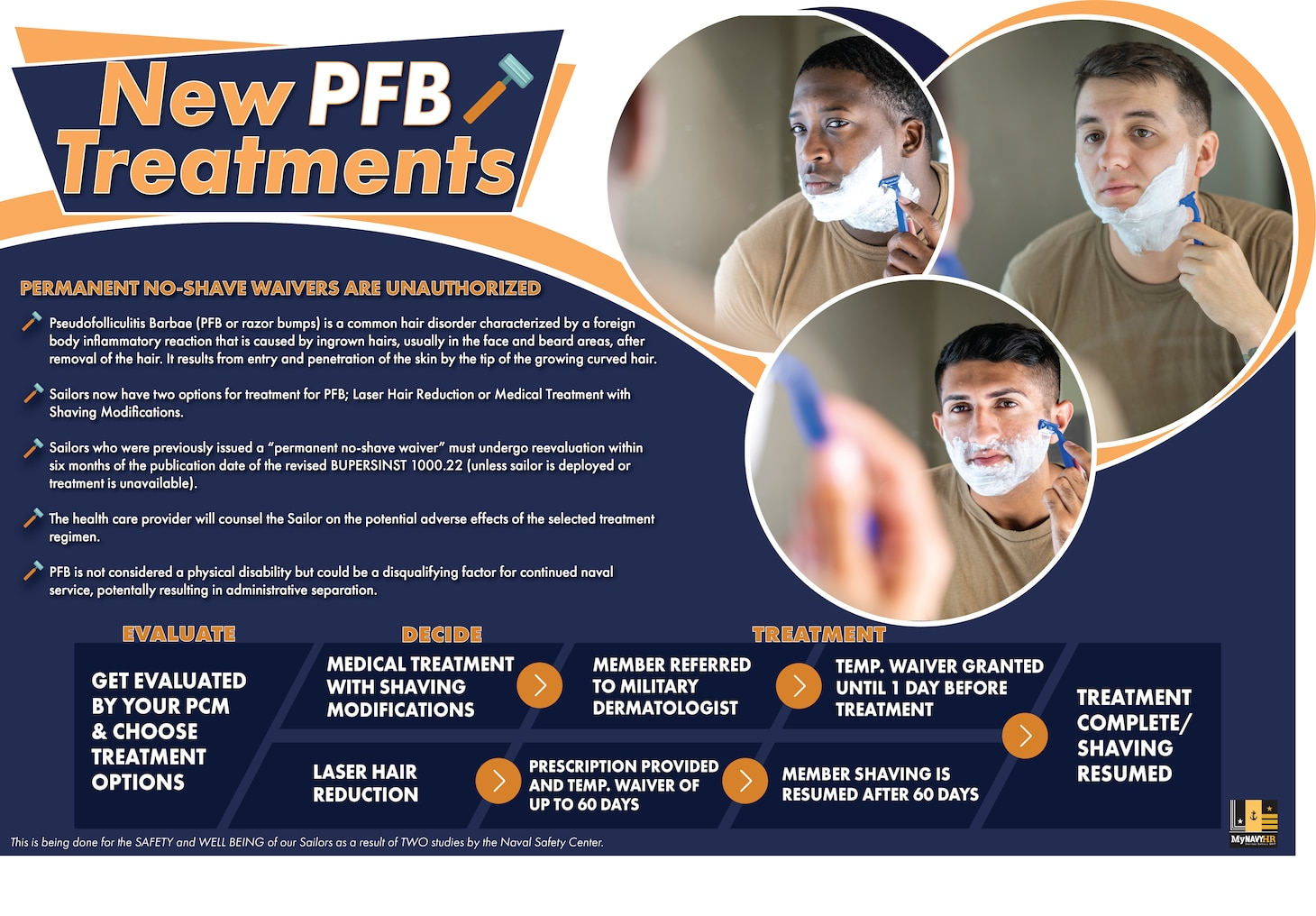 guidelines of the new PFB policy with photos of three males shaving