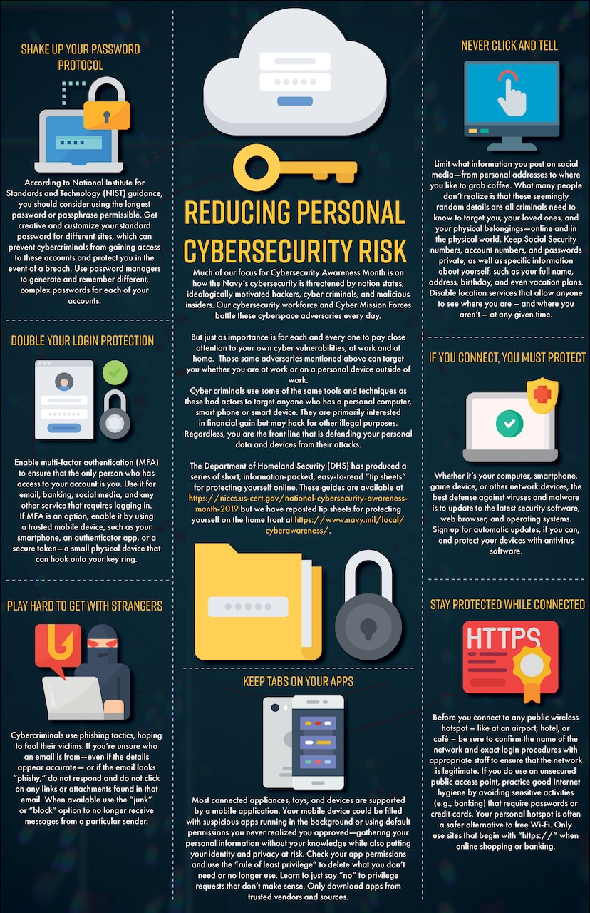 A graphic illustration of cybersecurity risk with graphics and words to support it