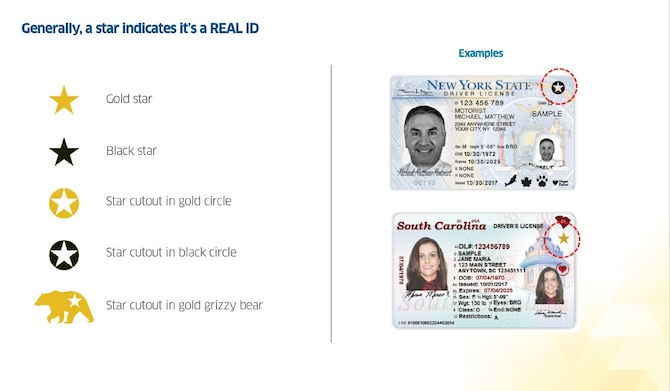 REAL ID-compliant licenses are marked by a star on the top of the card. Michigan, Vermont, Minnesota, and New York states issue both REAL ID and state-issued enhanced driver's licenses, both of which are acceptable. Washington state issues enhanced driver's licenses only. These documents will be accepted at the airport security checkpoint when the REAL ID enforcement goes into effect. Travelers who are not sure if their state-issued ID is compliant should check with their state driver's license agency. (Department of Homeland Security photo)