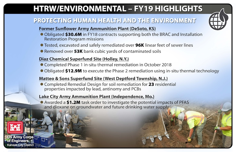 Check out a few of our Environmental FY19 Highlights!