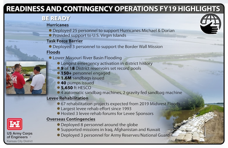 See some of our Readiness and Contingency Operations FY19 Highlights!