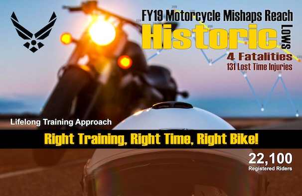 Graphic showing a motorcycle and helmet with text detailing FY19 motorcycle mishaps reach historic low.