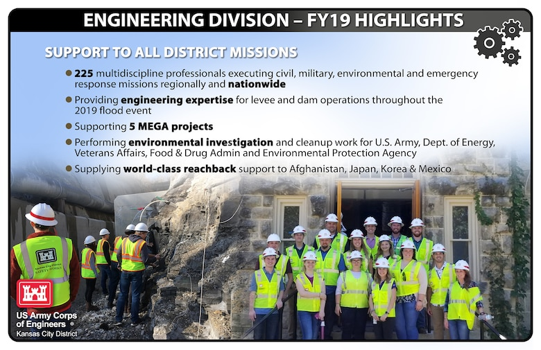 See some of our Engineering Division FY19 Highlights!