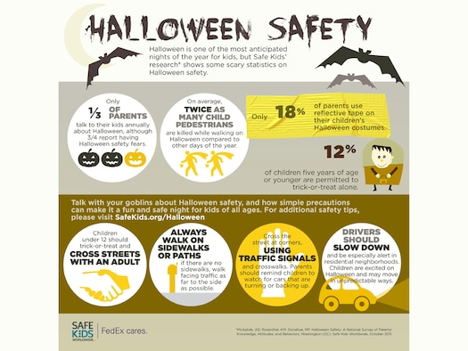 Only 1/3 of parents talk to their children about Halloween safety. What are you doing to tell your children before they go trick-or-treating? Talk to your goblins about Halloween safety, and how simple precautions can make it a fun and safe night for kids of all ages.