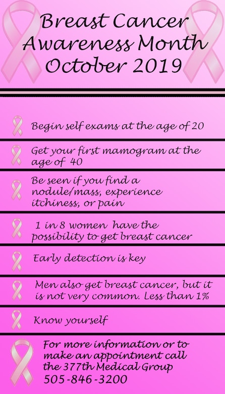 Every year October brings not only awareness but the reminder that breast cancer is real and can affect 1 in 8 women. The 377th Medical Group encourages those at the age of 20 to begin self-exams and to get your first mammogram at the age of 40. (U.S. Air Force graphic by Staff Sgt. Kimberly Nagle)