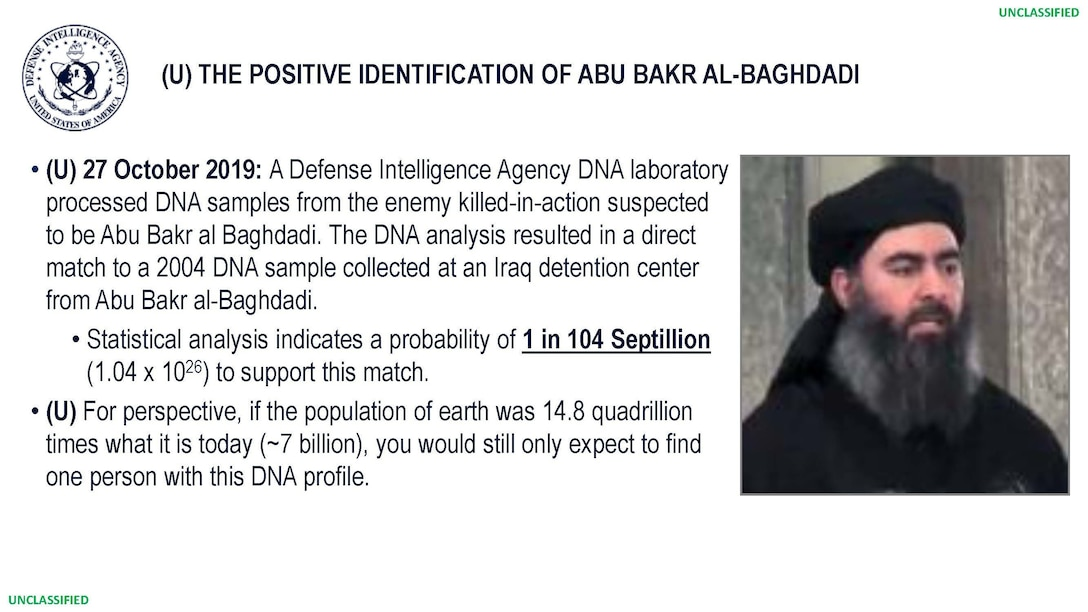 A captioned graphic with an inset photo of Abu Bakr Al-Baghdadi. The text is the same as that in the image's caption.