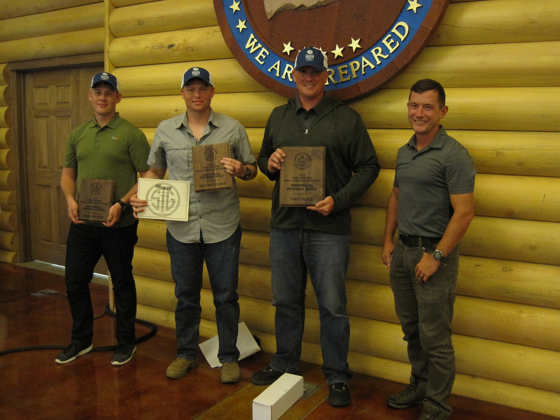 Retention training event Individual Awards
