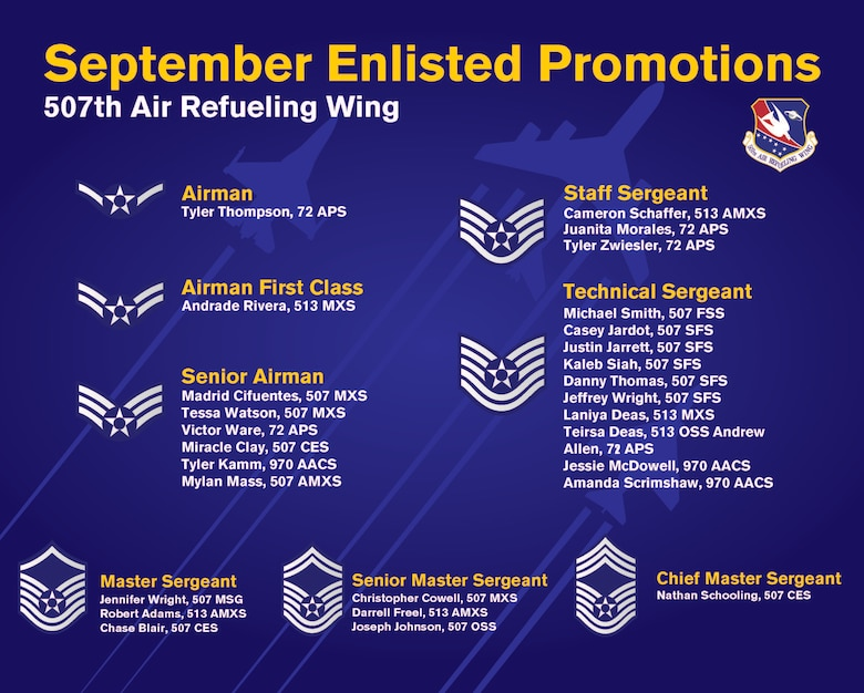 The 507th Air Refueling Wing enlisted promotions for September 2019, at Tinker Air Force Base, Oklahoma. (U.S. Air Force graphic by Senior Airman Mary Begy)