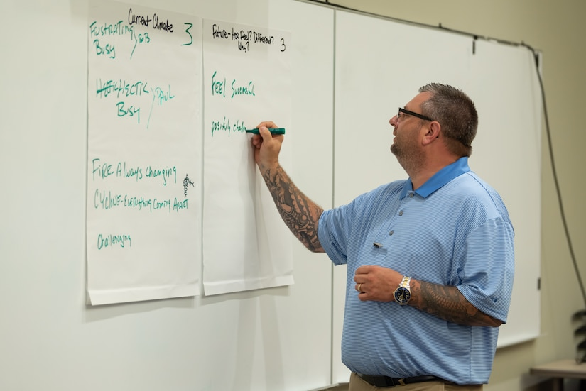 Photo of branch chief leading a brainstorming exercise