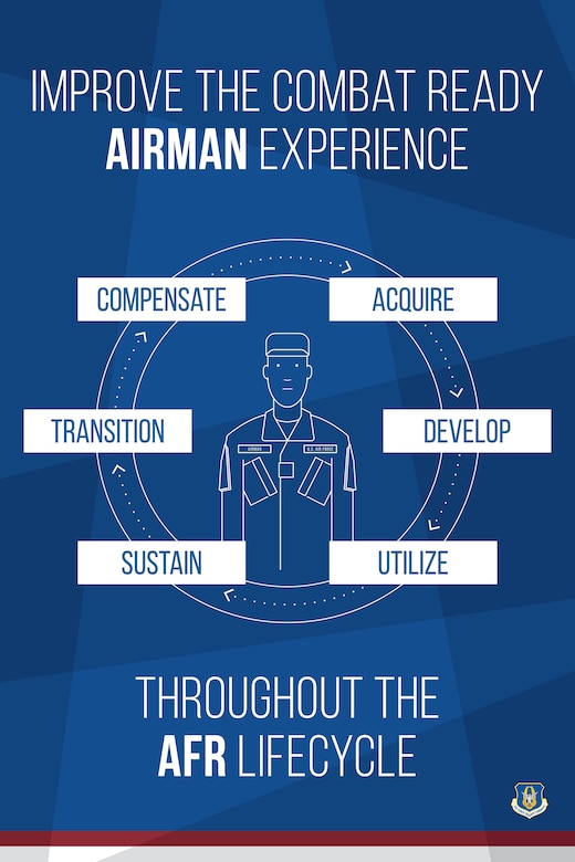 A1 Next is designed to improve the combat ready Airman experience throughout the Air Force Reserve lifecycle.