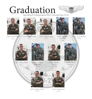 Specialized Undergraduate Pilot Training Classes 19-25 are set to graduate after 52 weeks of training at Laughlin Air Force Base, Texas, Sept. 27, 2019. Laughlin is the home of the 47th Flying Training Wing, whose mission is to train the next generation of multi-domain combat aviators, deploy mission-ready warriors and develop professional, confident leaders. (U.S. Air Force graphic by Senior Airman Marco A. Gomez)