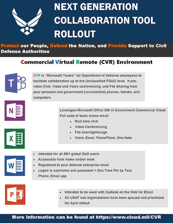 Commercial Virtual Remote Environment (CVR)
