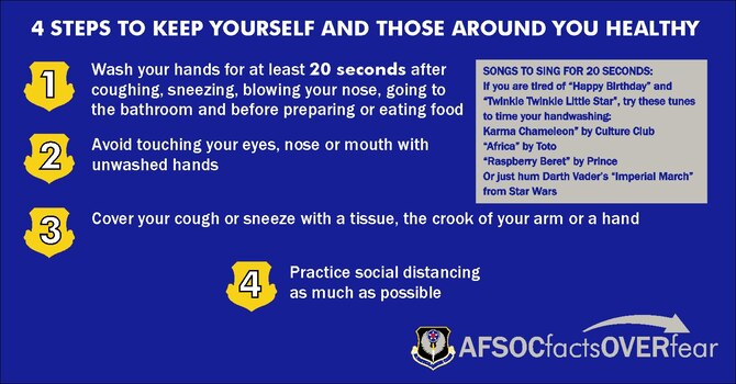 A graphic with a blue background and numbers portraying information about preventative measures Airmen can take against COVID-19.