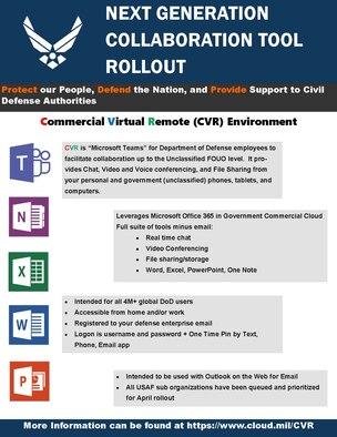 Commercial Virtual Remote Environment (CVR)