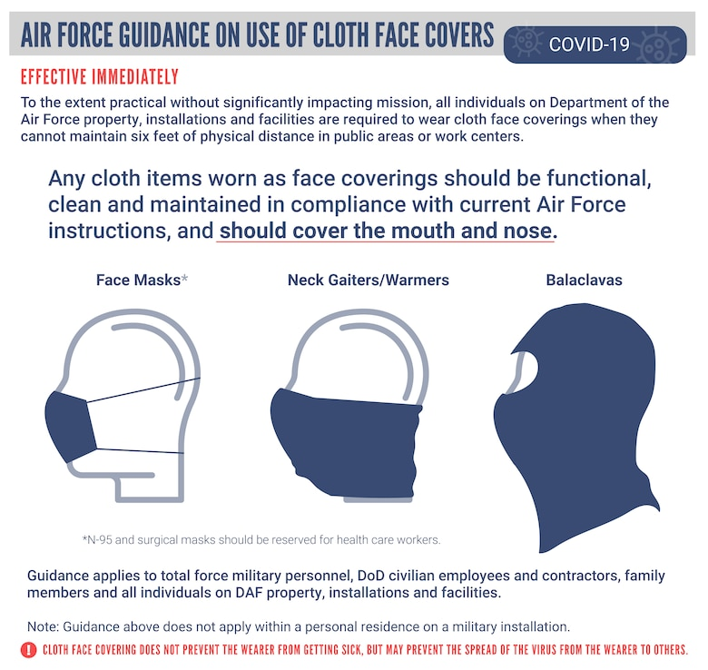 "Air Force COVID-19 Face Mask Guidance Infographic. (U.S. Air Force Graphic by Rosario ""Charo"" Gutierrez)"