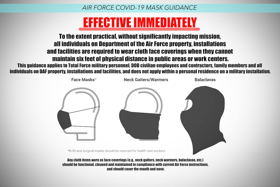 Air Force COVID-19 Mask Guidance