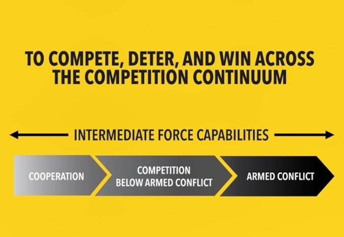 IFC Graphic description