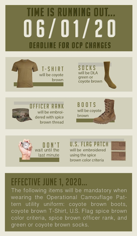 Effective June 1, 2020, the following items will be required when wearing the Operational Camouflage Pattern utility uniform: coyote brown boots, coyote brown T-shirt, U.S. Flag spice brown color criteria, spice brown officer rank, and green or coyote brown socks.  As the deadline approaches, Airmen are encouraged to begin purchasing these items if not already owned. (U.S. Air Force graphic by Airman Amanda Lovelace)