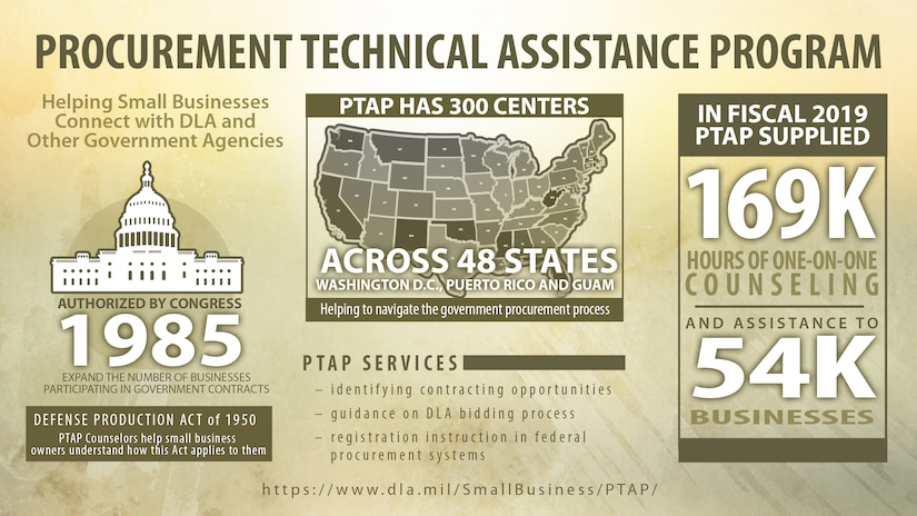Infographic displaying facts about the PTAP.