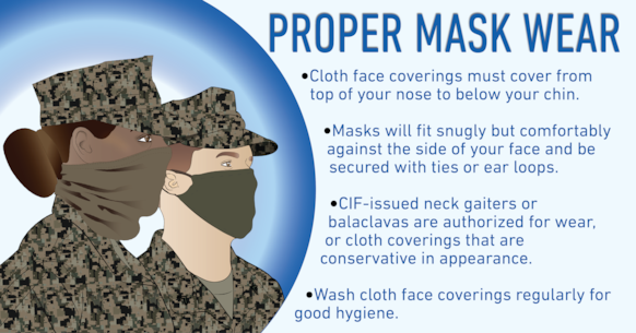 How to properly wear a mask.