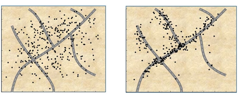 Simulation results illustrating the ability of the approach to cluster packages near a road network. In the figure on the left, all packages transitioned from drogue to main parachute at the same altitude. In the figure on the right, the transition altitude for each package was selected so that the wind field shaped the flight path so that each package landed as close as possible to a road. (Courtesy illustration)