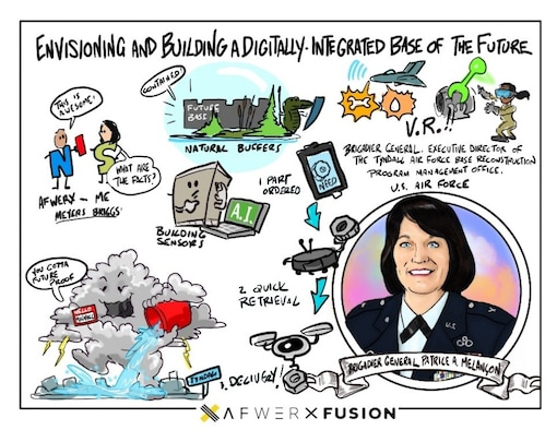A photo of an AFWERX cartoonist sketch during Brig. Gen. Patrice Melancon's, Tyndall Program Management Office executive director, keynote speech at the virtual AFWERX Fusion 2020 Base of the Future event July 28, 2020.