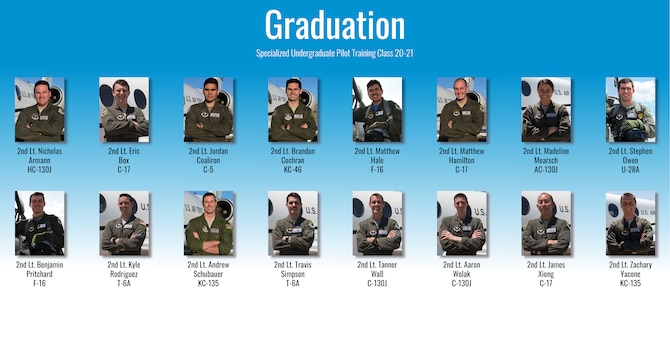 Specialized Undergraduate Pilot Training Class 20-20 and 20-21 are set to graduate after 52 weeks of training at Laughlin Air Force Base, Texas, Aug. 8, 2020. Laughlin is the home of the 47th Flying Training Wing, whose mission is to build combat-ready Airmen, leaders and pilots. (U.S. Air Force graphic by Senior Airman Marco A. Gomez)