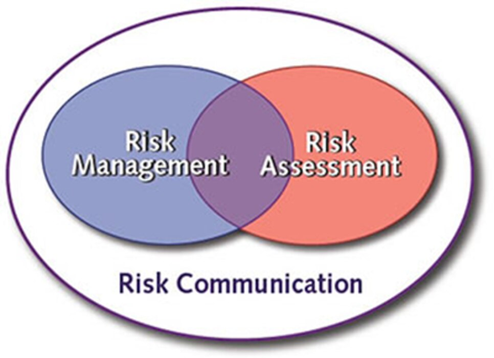 The Corps of Engineers is striving to become an Enterprise Risk Management organization where risk informed decision making (RIDM) advances Military and Civil Works project delivery. To support this effort, IWR's Risk Analysis Gateway is a resource to advance organizational awareness and intelligence in managing risk.