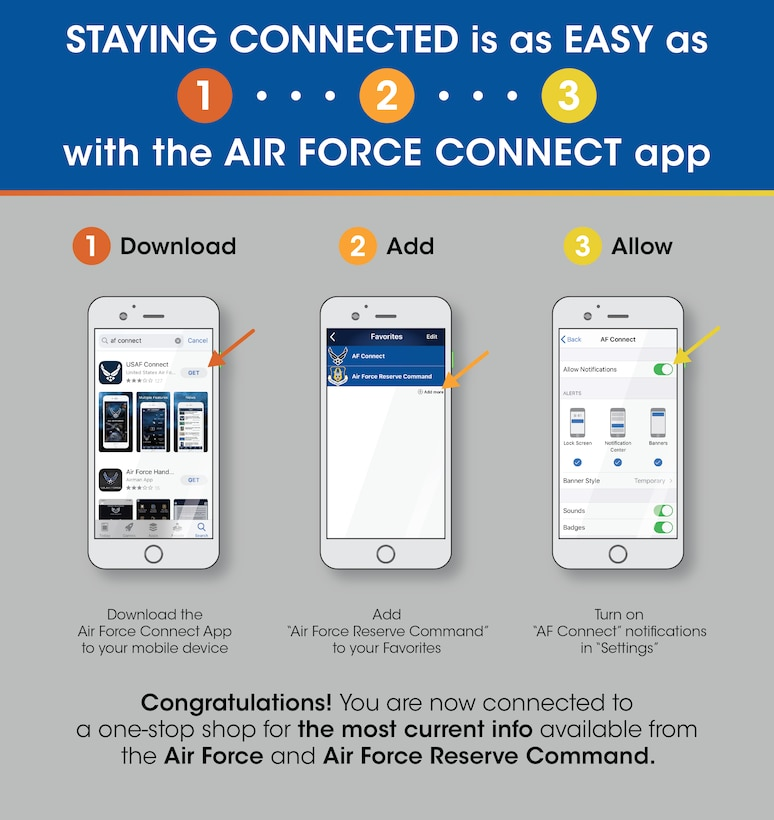 Graphic describing the process to download the Air Force Connect App, how to add the Air Force Reserve Command to the app's favorites, and how to turn on notifications.