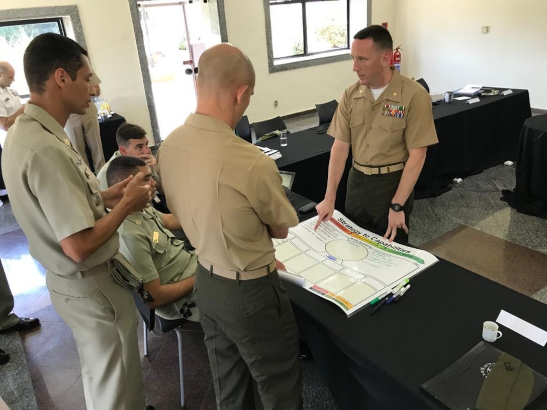 Major Reese Johnson (8241/Brazil Desk Officer/MARFORSOUTH) and Major Felix Guerra (8224/ Future Operations/MARFOREUR/AF) discuss mutual objectives with the Brazilian Marine Corps during the FY20 Operational Naval Infantry Committee.