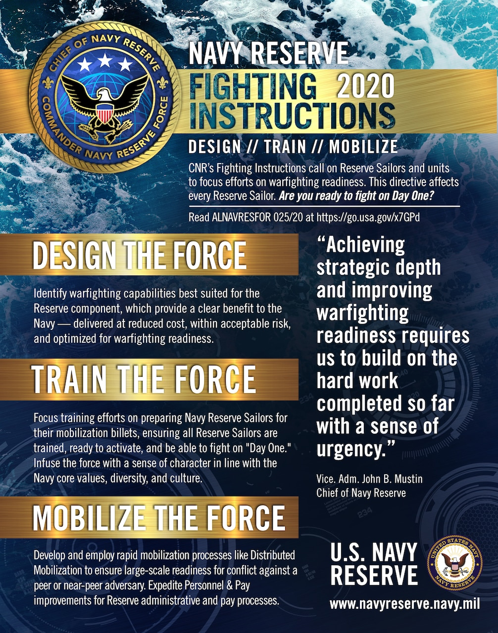 Navy Reserve Fighting Instructions 2020 (U.S. Navy graphic by MCC Stephen Hickok)