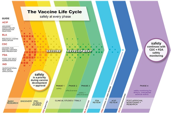 (Graphic courtesy of Centers for Disease Control and Prevention)