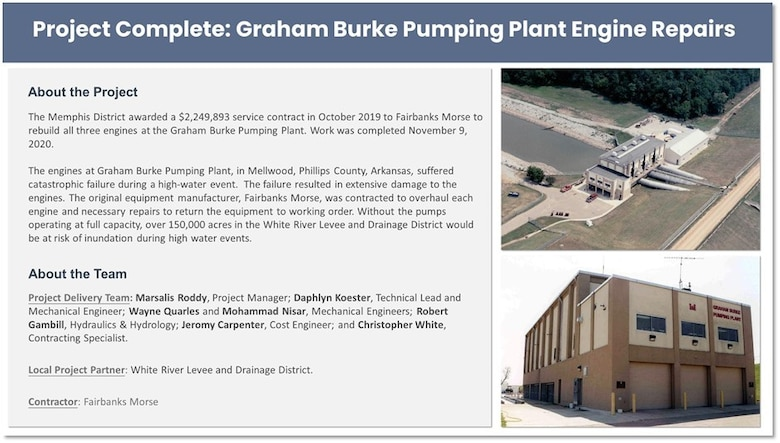 Engines at Memphis District's Huxtable and Graham Burke Pumping Plants needed extensive repairs to return the plants to full operation. Two service contracts were awarded and the Project Delivery Team, along with its local partners, has successfully reached project completion on both. Contrgatualtions Team.