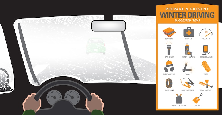 Since 2001, 300 Airmen have lost their lives in preventable traffic accidents.  Experts are predicting a cold and wet winter season, making it vital for individuals to be prepared to drive in challenging conditions. (U.S. Air Force graphic by David Perry)